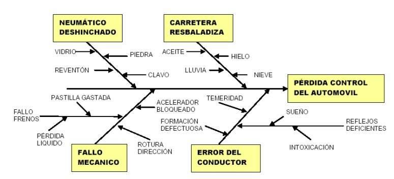 El uso de organizadores graficos en el proceso de enseanza aprendizaje ccuart Choice Image